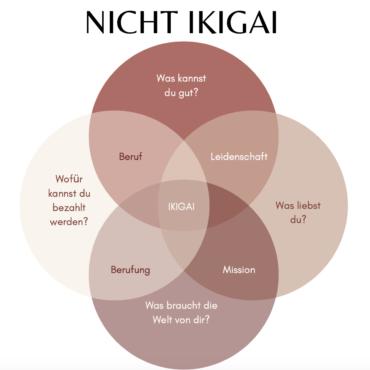 Das westliche Ikigai Konzept - Dr. Katharina Stenger